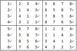 循环赛日程表