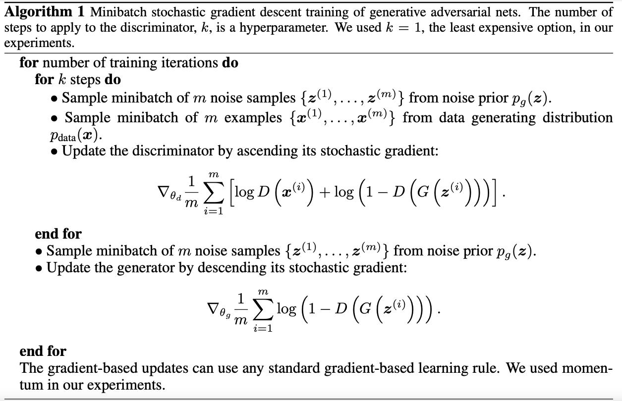 GAN算法流程